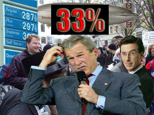 Bush at 33% an all-time low